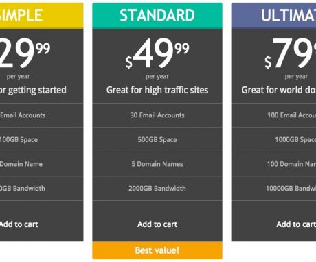 Architect for WordPress Pricing Table Tutorial